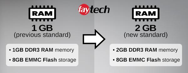 1GB RAM memory to 2GB RAM memory